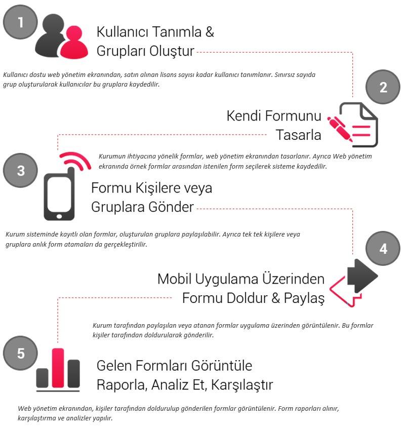 mobilform_sema